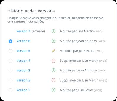Historique des versions et récupération de fichiers
